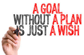 Why Goals are Important for your Training Program | Empowers ...